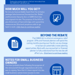 CARES Act Stimulus Information
